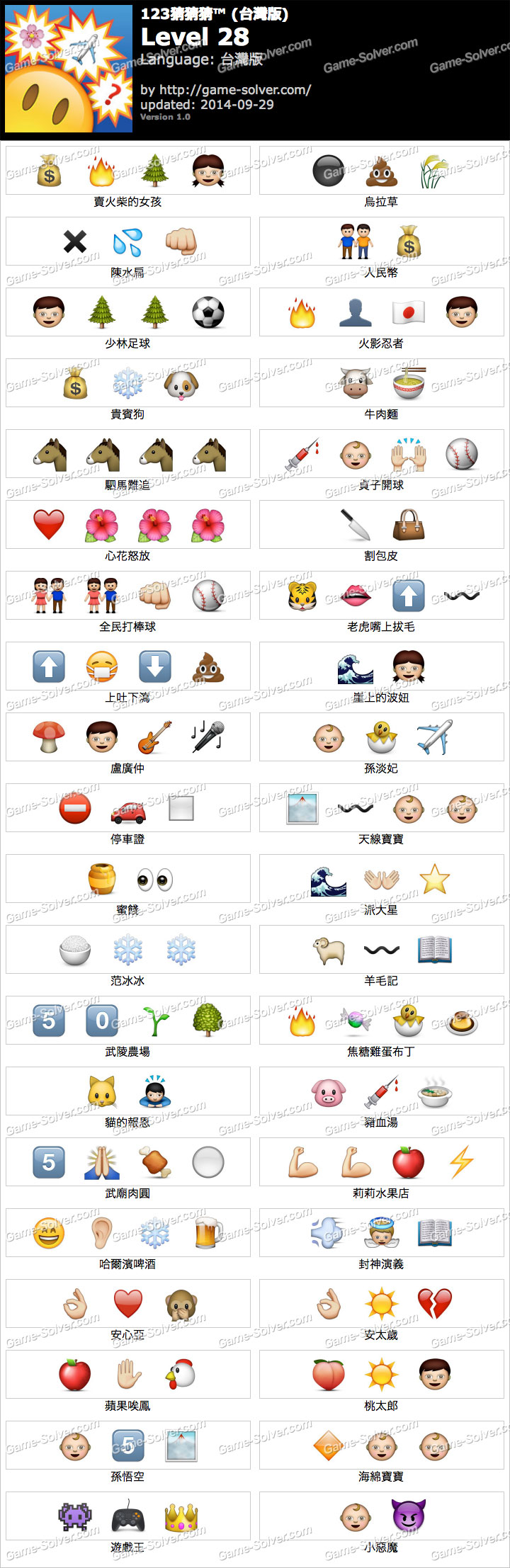 123猜猜猜台灣版答案等級28